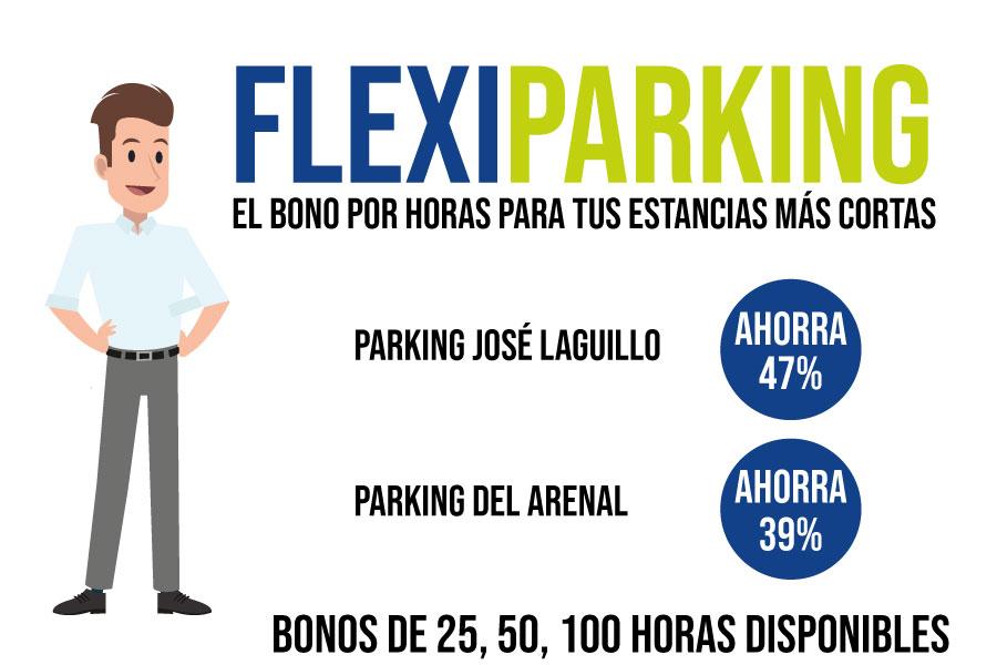 parking mas barato de Sevilla